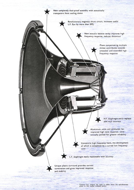 Dual Concentric Speaker Repair Experts